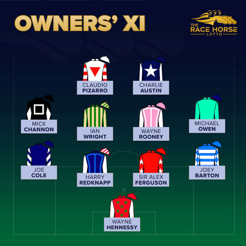 Owners' XI